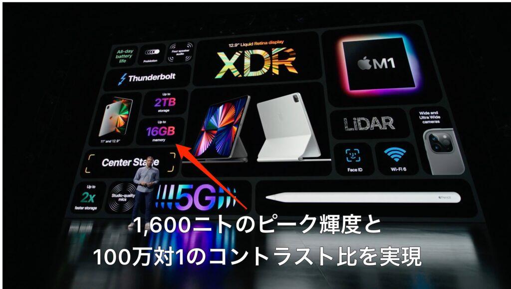 iPadPro RAM