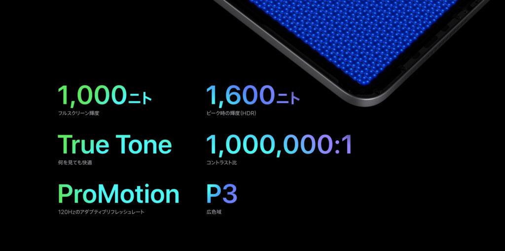 iPadPro12インチ。ディスプレイ仕様